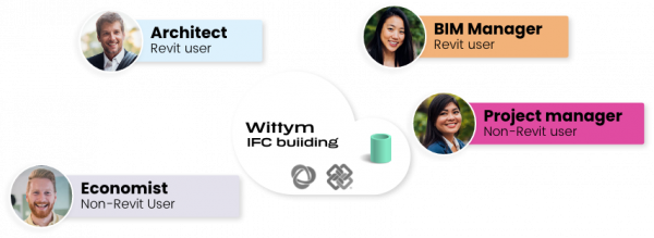 wittym-bim-connection-between-teams